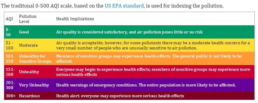contaminacin_aire_escala.JPG