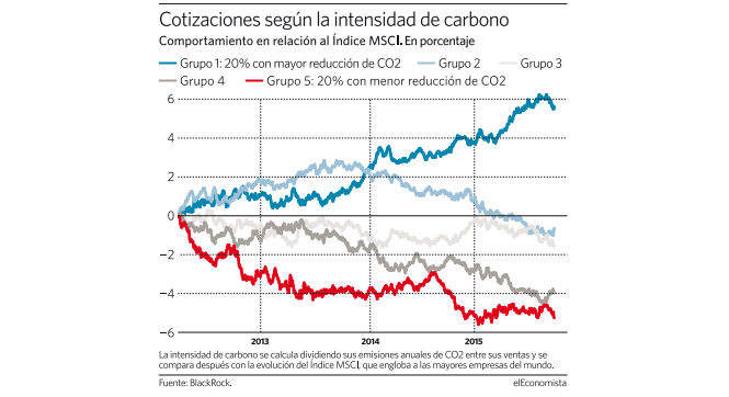 cotizacion_carbono
