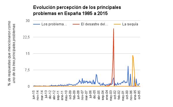 problem__media_elec
