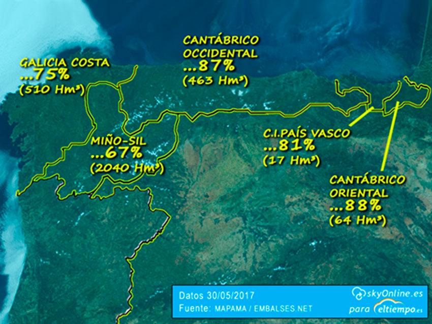 embalses cantabrico