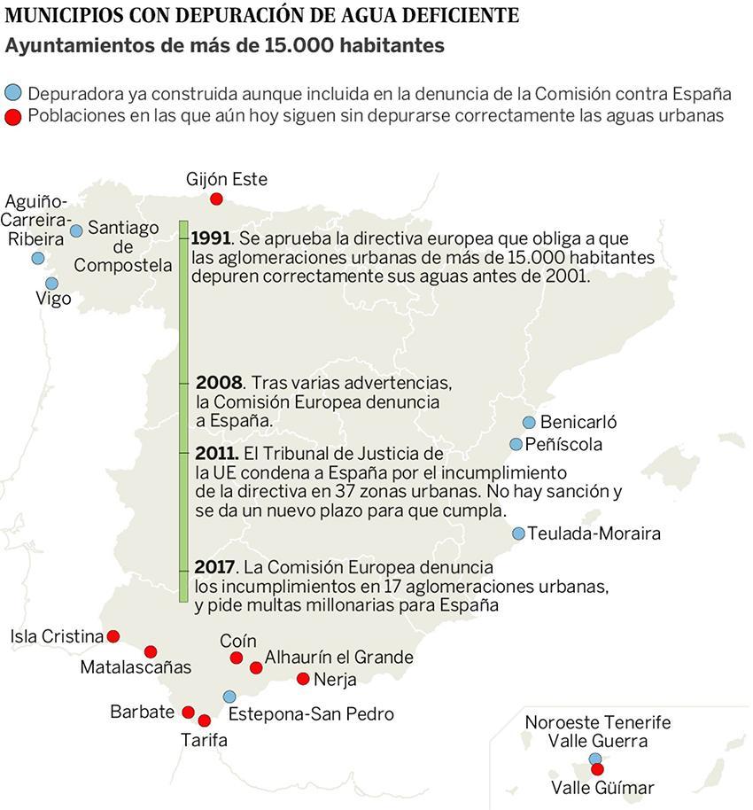 multa espana aguas residuales